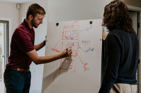 Digital Strategy Diagram