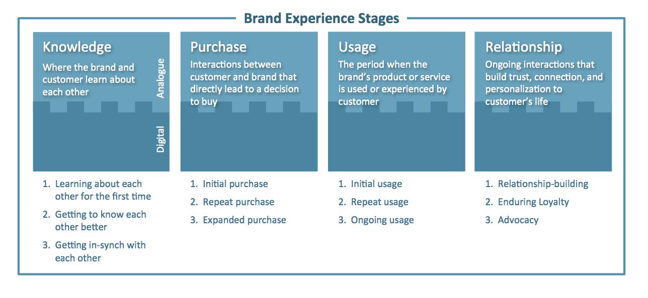 Framework brand activation.png