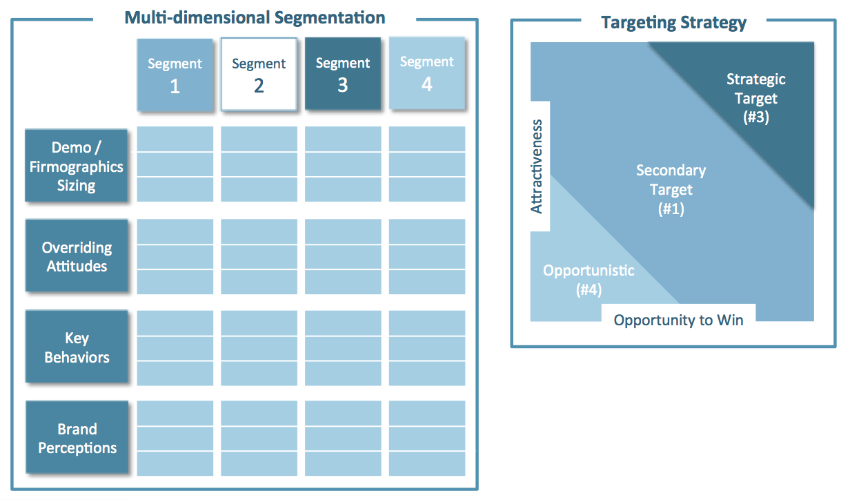 FullSurge-Customer-Segmentation-framework-b.png