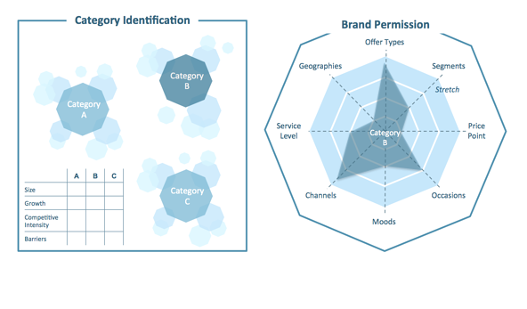 Picture of a framework illustrating the concept of brand growth.png