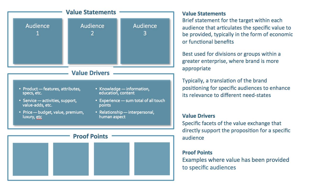 FullSurge framework for driving strategic growth.png