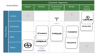 Toyota BPS Example.png