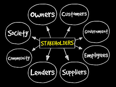 company stakeholder map