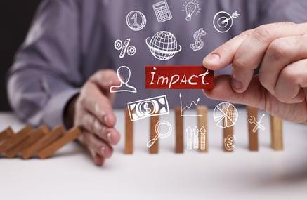 technology impact on branding