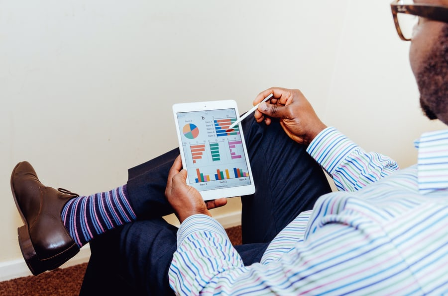 How to Implement an Effective Brand Measurement System